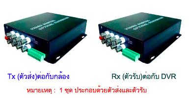 Fiber Optic Video Converter, Transmitter&Receiver, 8V1D (8 CH, 1 Data), FC Connector (5)
